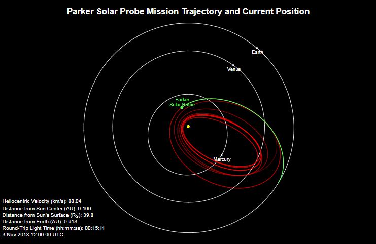 PSPMission_NASA1